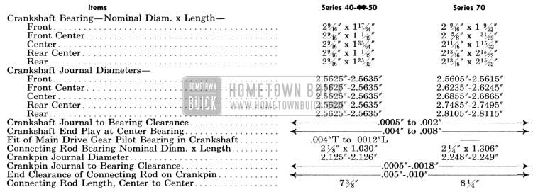 1951 Buick Crankshaft and Connecting Rod Bearings Adjustments