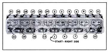 1951 Buick Cylinder Head Bolt Tightening Sequence