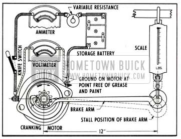 1951 Buick Diagrammatic Layout for Cranking Motor Torque Test