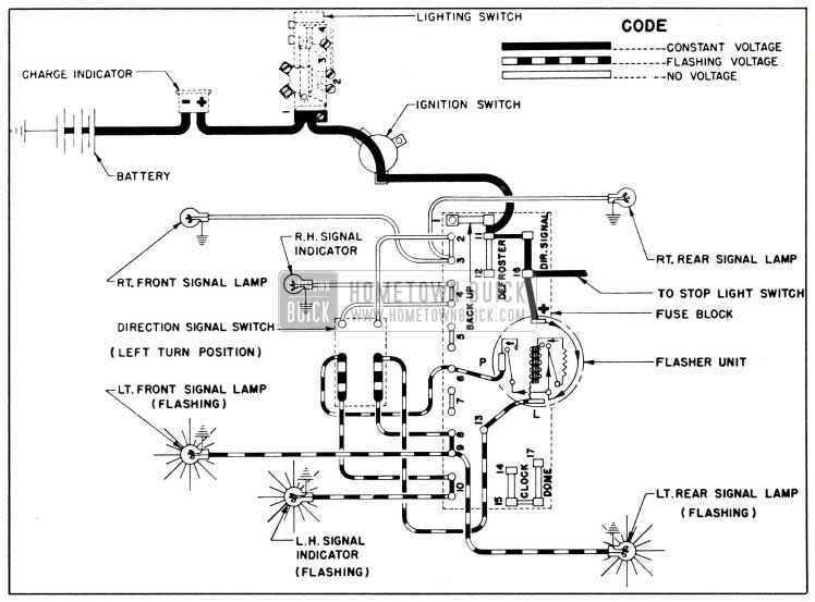 1951 Buick Direction Signal Lamp Circuit Diagram, Left Turn Indicated