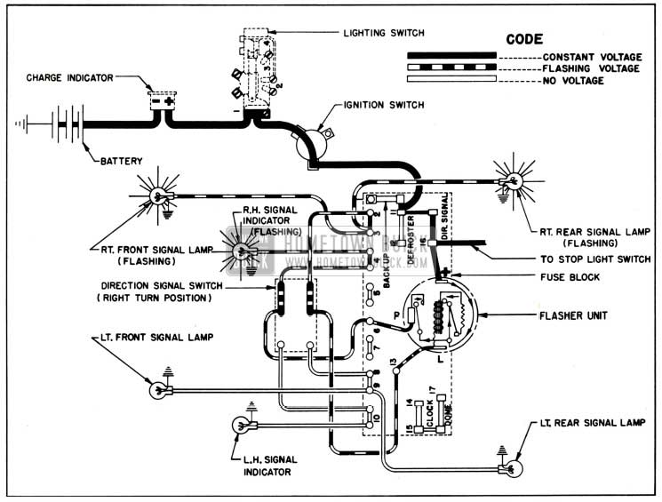 1951 Buick Direction Signal Lamp Circuit Diagram, Right Turn Indicated