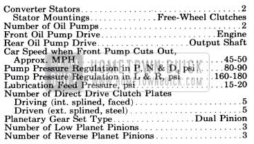 1951 Buick Dynaflow Transmission General Specifications