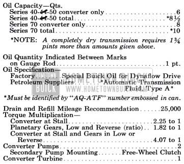 1951 Buick Dynaflow Transmission Specifications