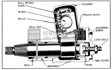 1951 Buick End Sectional View of Steering Gear