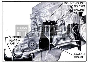 1951 Buick Engine and Transmission Mountings