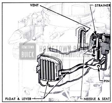 1951 Buick Float System-Carter Carburetor