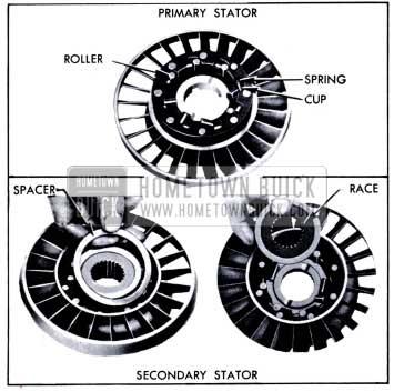 1951 Buick Free Wheeling Parts of Stators