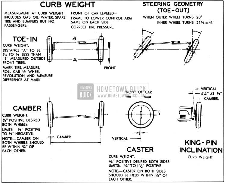1951 Buick Front Wheel Alignment Specification Chart