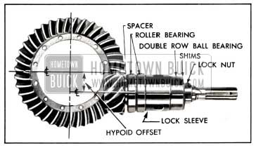 1951 Buick Gear Set with Bearings and Lock Sleeve