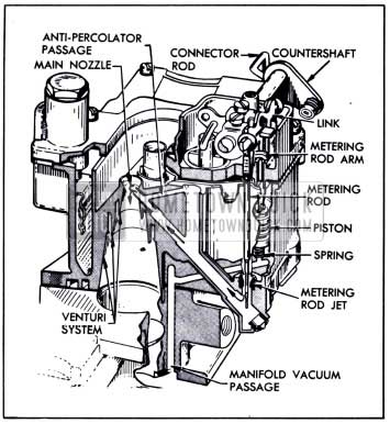 10 Hp Briggs Stratton Carburetor Diagram likewise Small 12 Volt Gear Motors likewise Wiring Diagram 350z together with Onan Engine Service besides Wiring Diagram For Club Car Starter Generator. on kohler motor wiring diagram