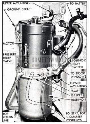 1951 Buick Hydro-Lectric Power Unit Installation