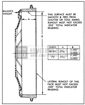 1951 Buick Machining Specifications for Standard Brake Drum