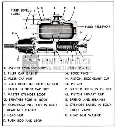 1951 Buick Master Cylinder-Sectional View