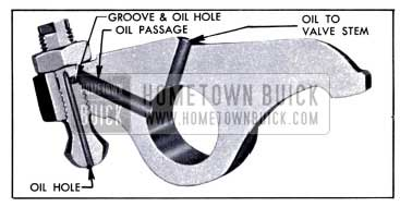 1951 Buick Oil Passages in Rocker Arms and Ball Studs