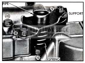 1951 Buick Oil Screen Suction Pipe Installation