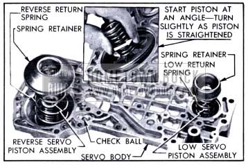 1951 Buick Parts Installed in Servo Body