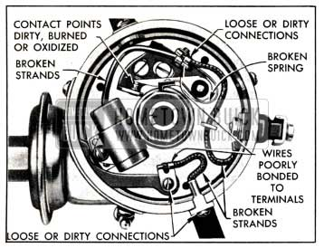 1951 Buick Points of Resistance in Primary Circuit of Distributor