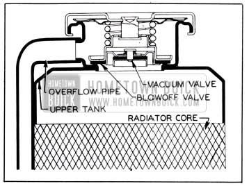 1951 Buick Pressure Type Radiator Cap Installation