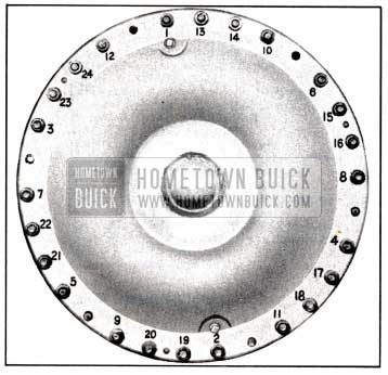 1951 Buick Primary Pump Cover Bolt Tightening Sequence