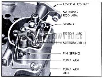 1951 Buick Removal of Metering Rods and Operating Parts