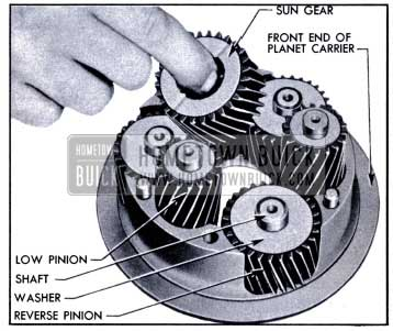 1951 Buick Removal of Sun Gear and Planet Pinions