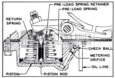 1951 Buick Reverse Servo-Sectional View