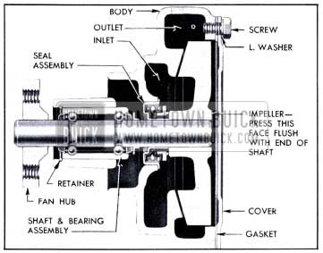 1951 Buick Sectional View of Water Pump