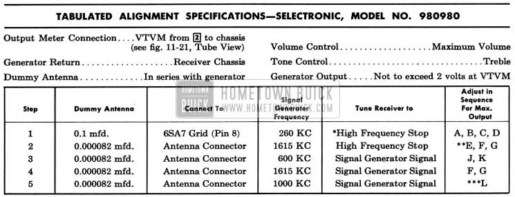1951 Buick Selectronic Radio Alignment Specifications