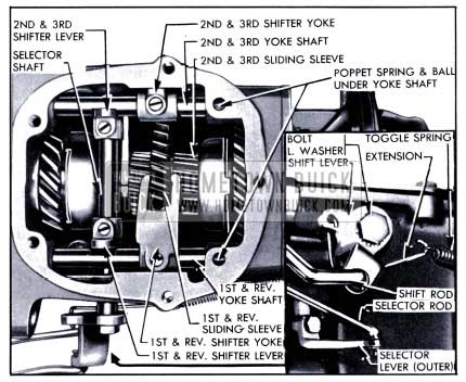 1951 Buick Shift Mechanism in Transmission
