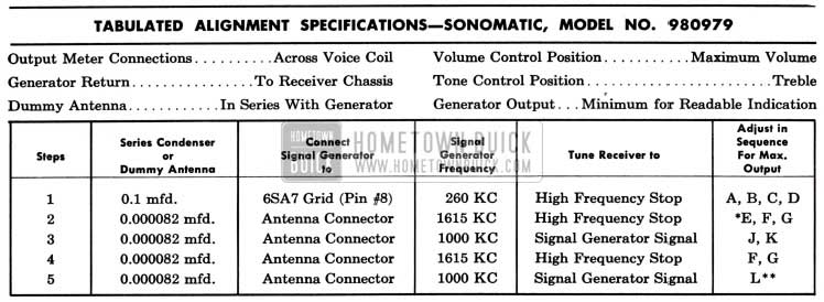 1951 Buick Sonomatic Radio Alignment Specifications