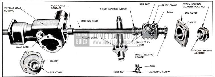 1951 Buick Steering Gear Disassembled