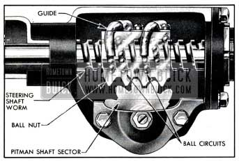 1951 Buick Steering Gear Worm and Nut, Showing Ball Circuits