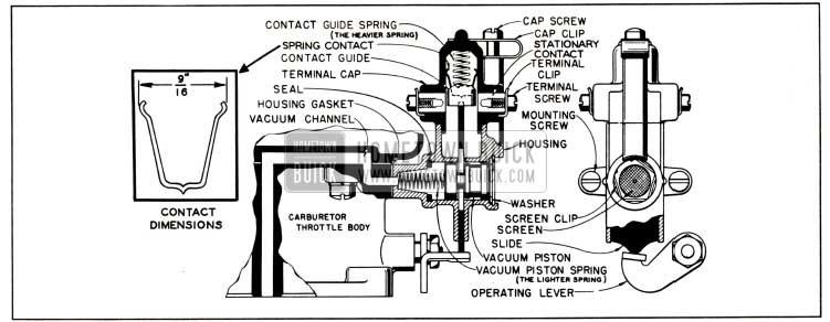 1951 Buick Stromberg Accelerator Vacuum Switch-Engine Not Running
