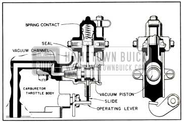 1951 Buick Stromberg Accelerator Vacuum Switch-Engine Running at Closed Throttle