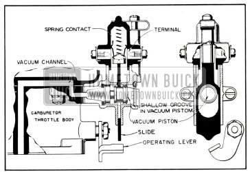 1951 Buick Stromberg Accelerator Vacuum Switch-Engine Running at Part or Open Throttle