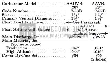 1951 Buick Stromberg Carburetor Calibrations