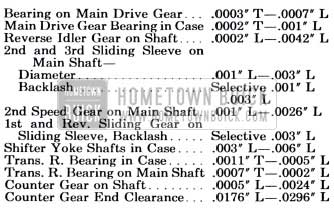 1951 Buick Synchromesh Transmission Specification