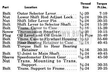1951 Buick Synchromesh Transmission Tightening Specifications