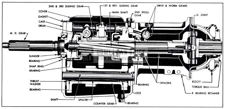 1951 Buick Synchromesh Transmission