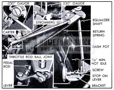 1951 Buick Throttle Linkage and Dash Pot Adjustment