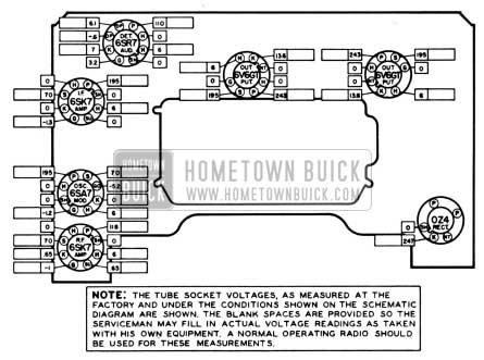 1951 Buick Tube Socket Voltages-Sonomatic Radio