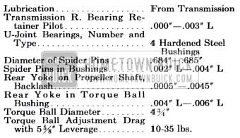 1951 Buick Universal Joint and Torque Ball Specifications