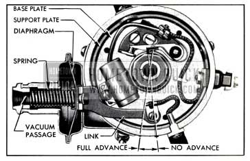 1951 Buick Vacuum Advance Mechanism