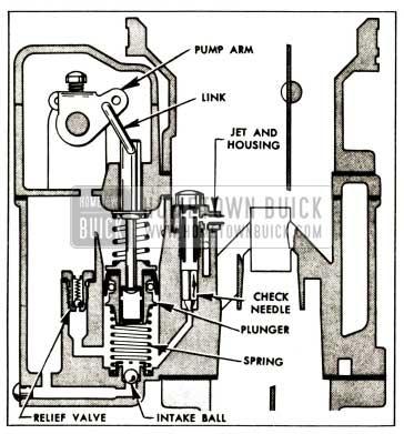 1952 Buick Accelerating System-Carter WCD Carburetor