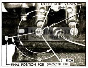 1952 Buick Adjustment of Idle Needle Valves