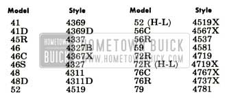 1952 Buick Body Style Numbers for All Models
