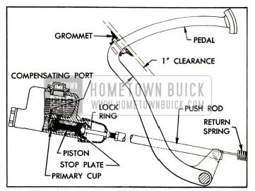 1952 Buick Brake Pedal Adjustment