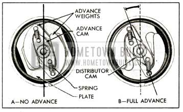 1952 Buick Centrifugal Advance Mechanism