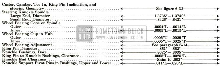1952 Buick Chassis Dimensional Specifications