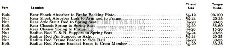 1952 Buick Chassis Tightening Specification